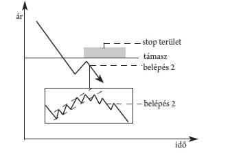 Forex szignálok (Forex signals), kereskedési jelzések ban A legjobb kereskedési jelek