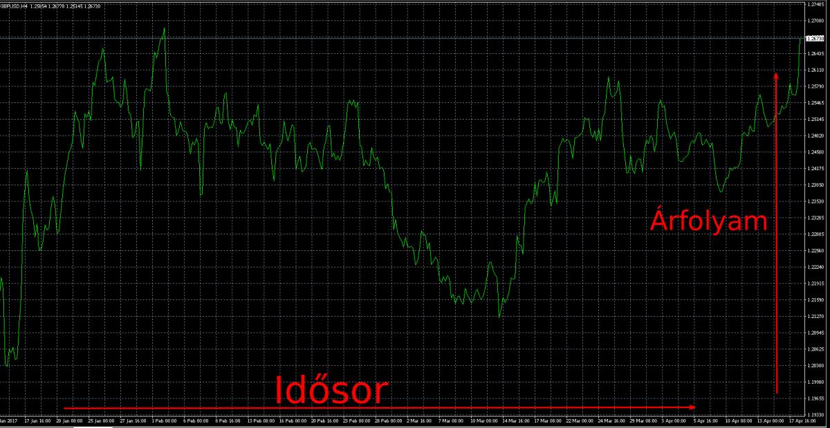 forex tanfolyam euró