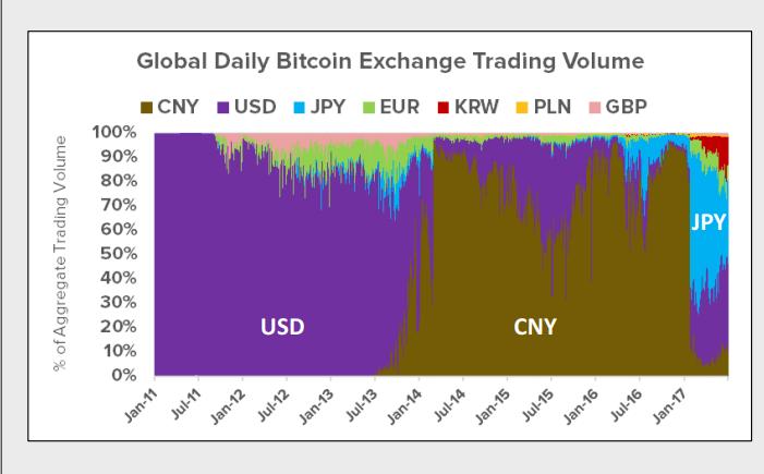bitcoin hatékony piaci hipotézis)