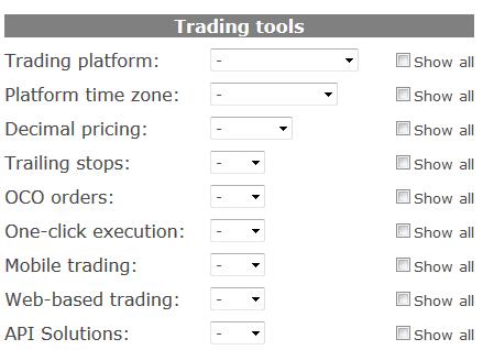 kereskedési platformok összehasonlítása