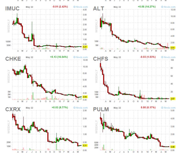 hogyan kell kereskedni a részvényekkel)