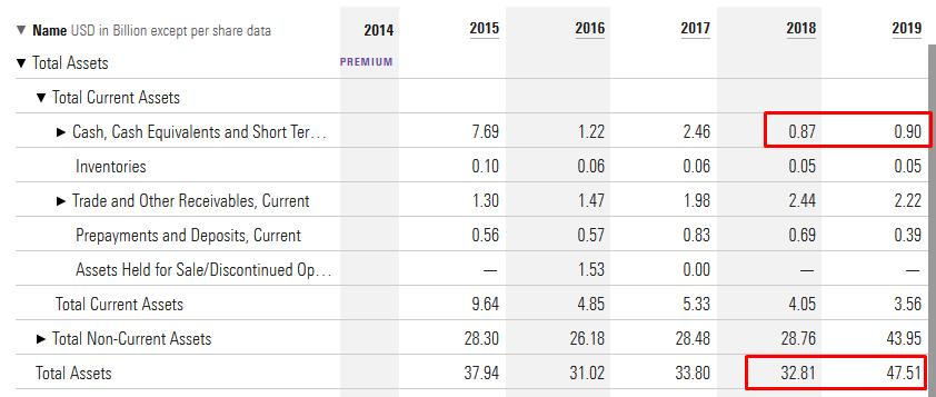 az interneten a kamatozó befektetésekből származó bevétel