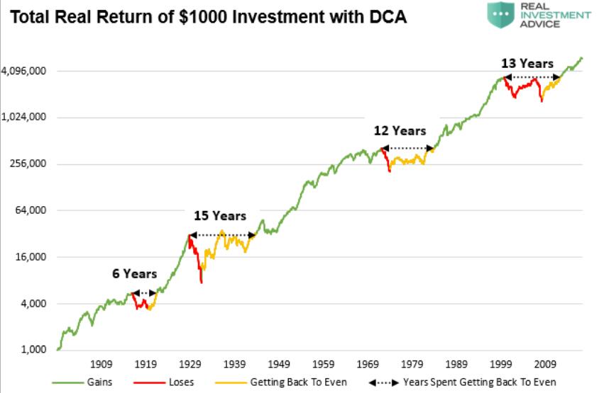 Forex befektetési és kereskedési pszichológia - a leggyakoribb hibák | XTB