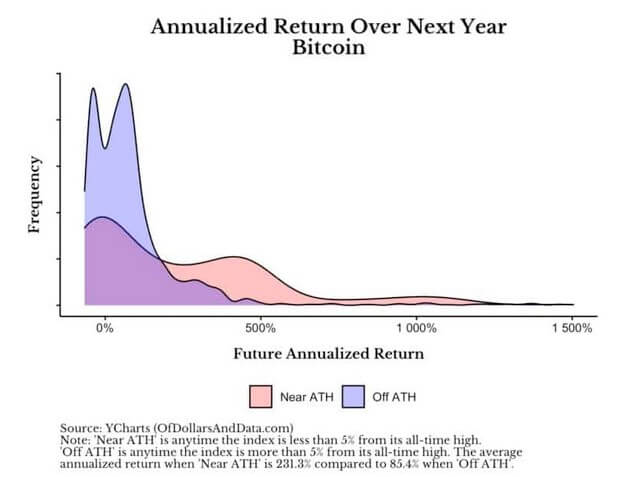 hogyan kell befektetni bitcoin tőzsdei piacra)
